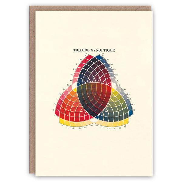 Trilobe synoptique pattern book greeting card