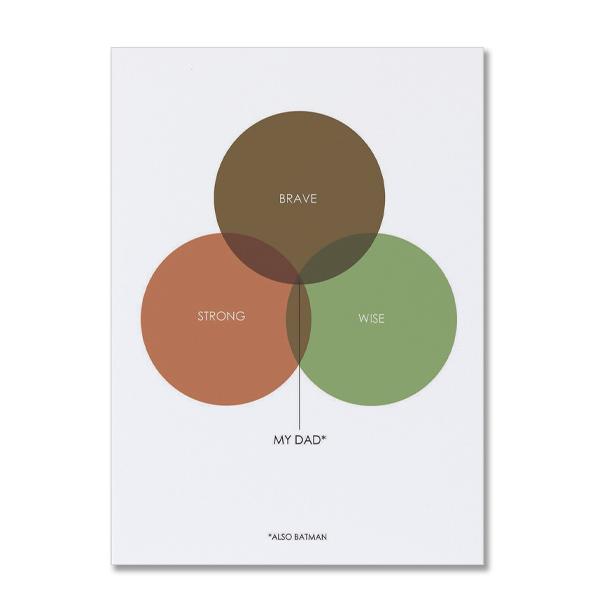 Dad Venn diagram greeting card