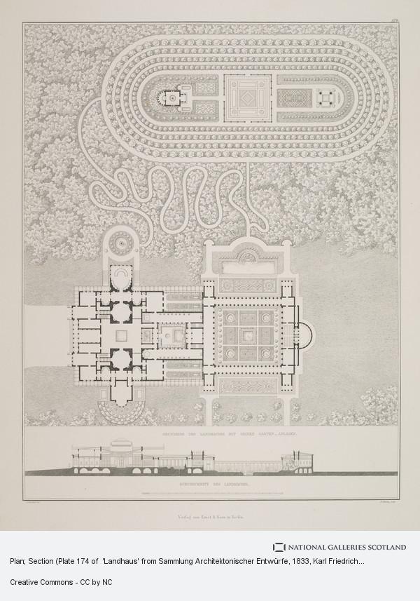 Karl Friedrich Schinkel, Plan; Section (Plate 174 of  'Landhaus' from Sammlung Architektonischer Entwürfe
