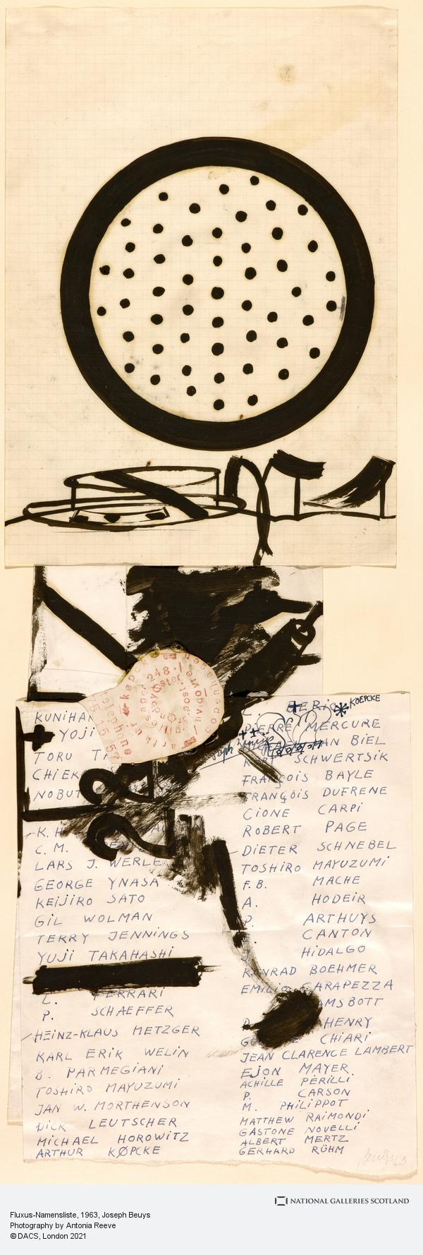Joseph Beuys, Fluxus-Namensliste [Fluxux-Name List] (1963)