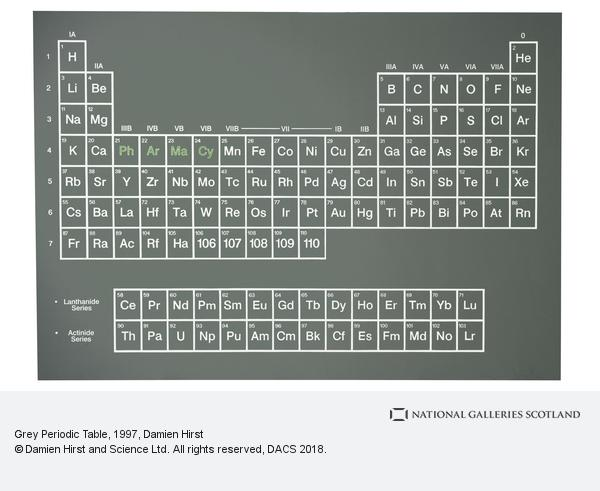 Grey periodic table national galleries of scotland damien hirst grey periodic table urtaz Choice Image