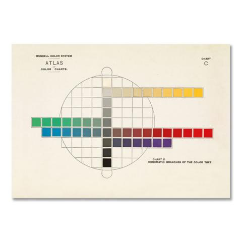 Munsell colour chart pattern book greeting card
