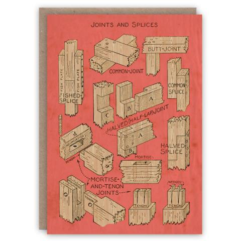 Joints and splices pattern book greeting card