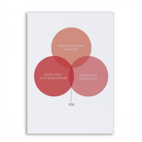 Love Venn diagram greeting card