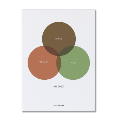 Dad Venn diagram greeting card