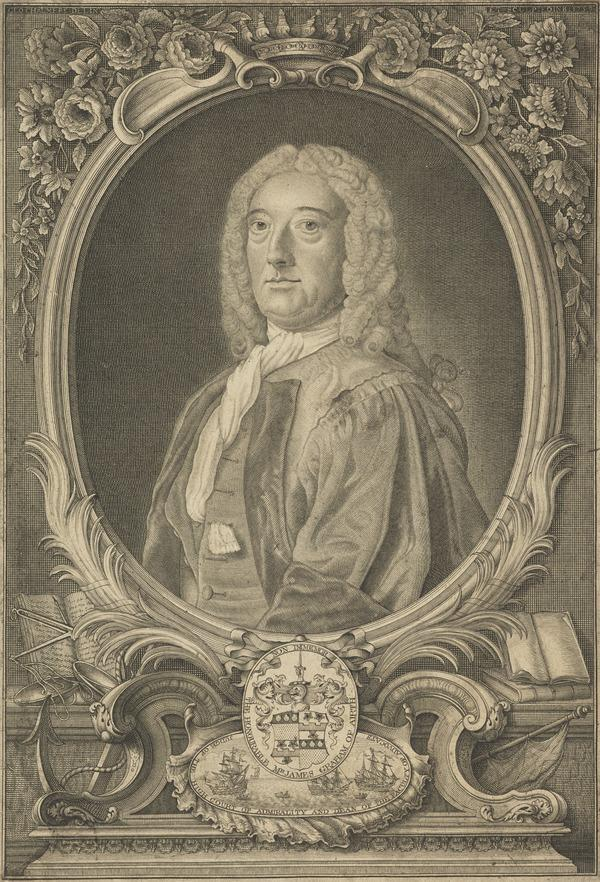 The Honourable James Graham of Airth, 1676 - 1746. Judge of the Court of Admiralty