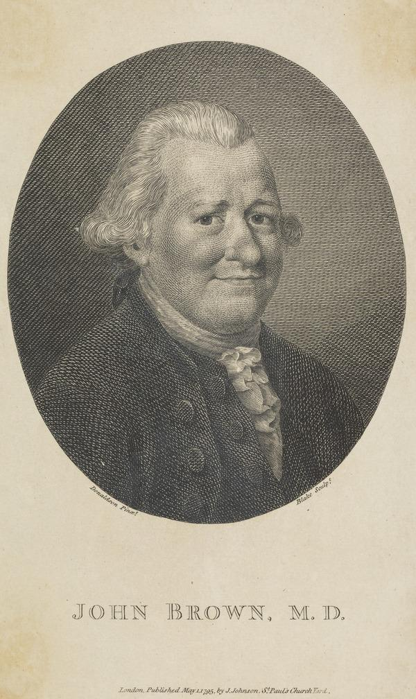 Dr John Brown, 1735 - 1788. Physician (Published 1795)