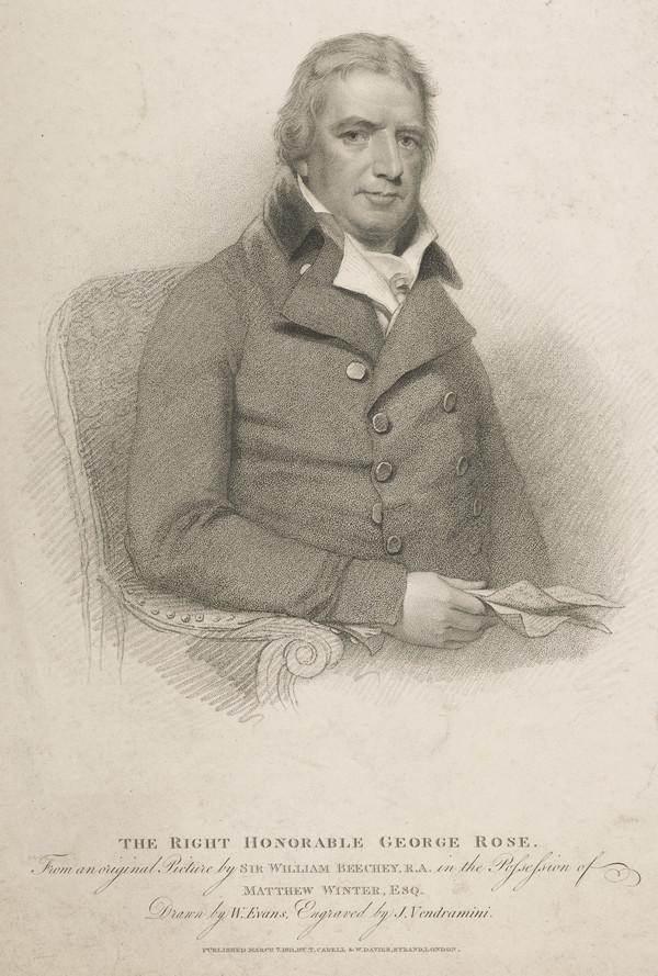 Right Honourable George Rose (1811)