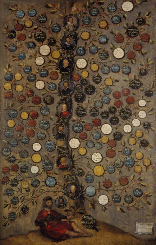 The Campbell of Glenorchy Family Tree (1635)