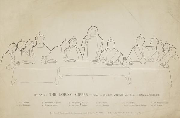 Key plate to 'The Lord's Supper' (1898)