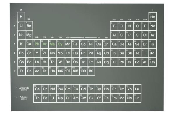 Grey Periodic Table (1997 - 2004)